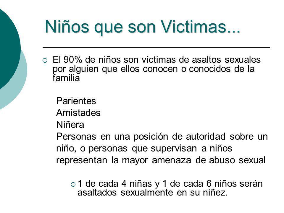 Niños que son Victimas... Parientes Amistades Niñera