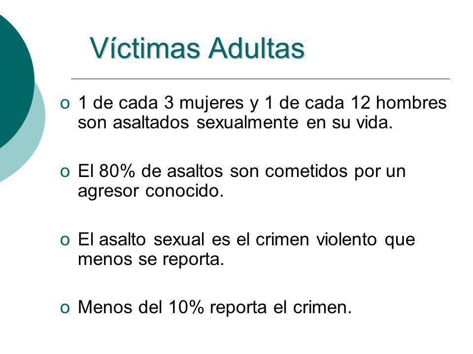 Víctimas Adultas 1 de cada 3 mujeres y 1 de cada 12 hombres son asaltados sexualmente en su vida.