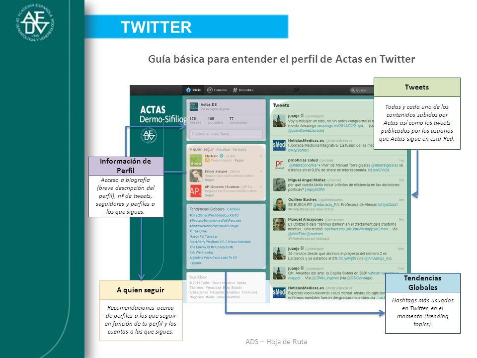 TWITTER INTRODUCCIÓN. Guía básica para entender el perfil de Actas en Twitter. Tweets.