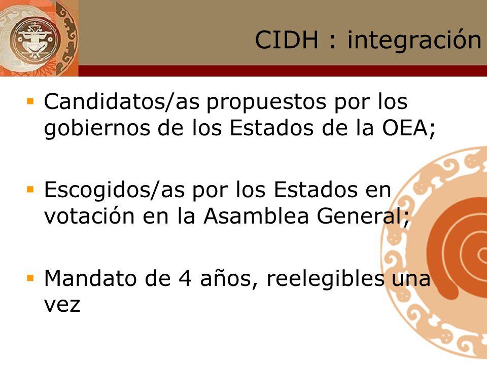 CIDH : integración Candidatos/as propuestos por los gobiernos de los Estados de la OEA;
