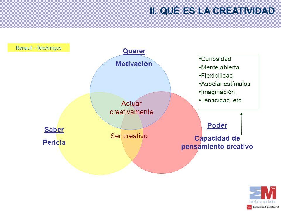 Capacidad de pensamiento creativo