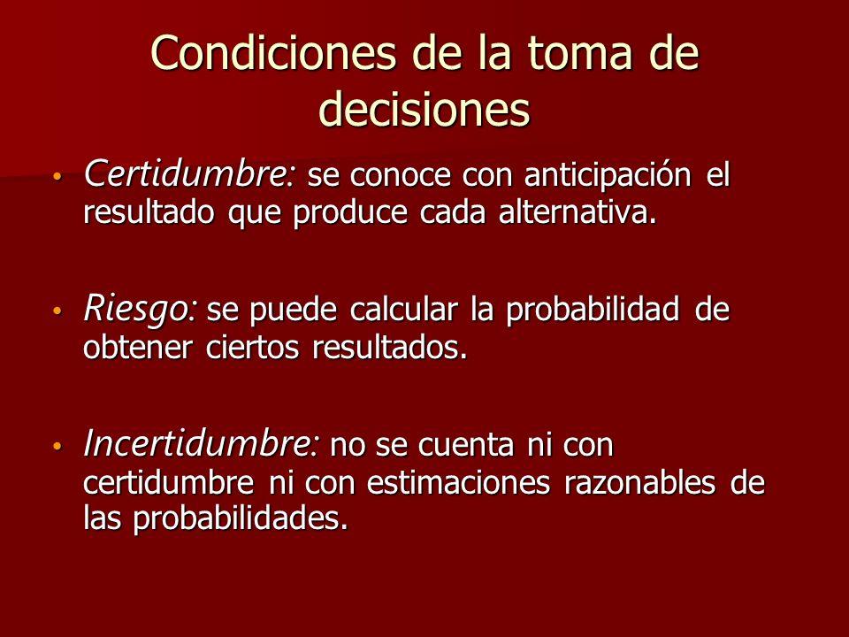 Condiciones de la toma de decisiones