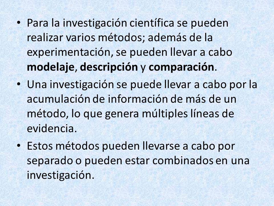 Para la investigación científica se pueden realizar varios métodos; además de la experimentación, se pueden llevar a cabo modelaje, descripción y comparación.