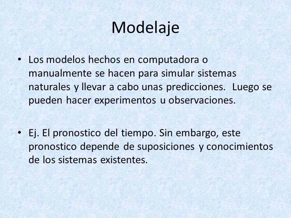 Modelaje