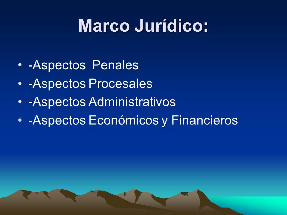 Marco Jurídico: -Aspectos Penales -Aspectos Procesales