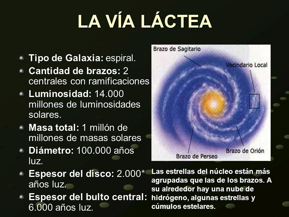LA VÍA LÁCTEA Tipo de Galaxia: espiral.
