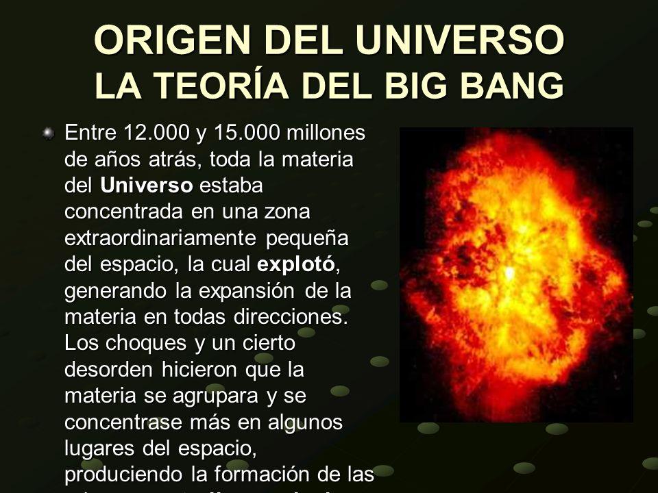 ORIGEN DEL UNIVERSO LA TEORÍA DEL BIG BANG