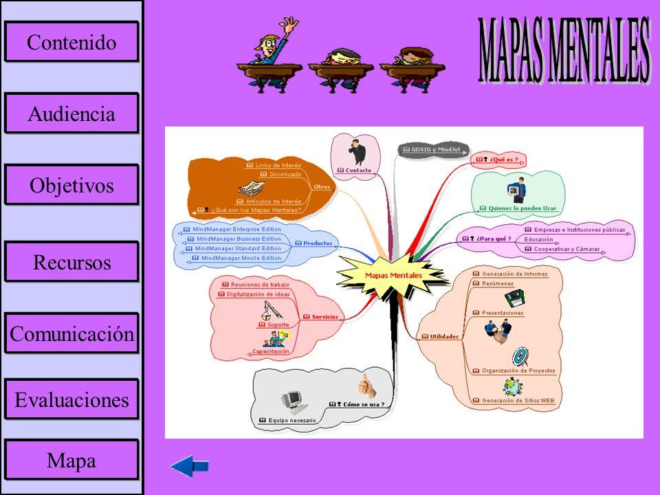 MAPAS MENTALES Contenido Audiencia Objetivos Recursos Comunicación
