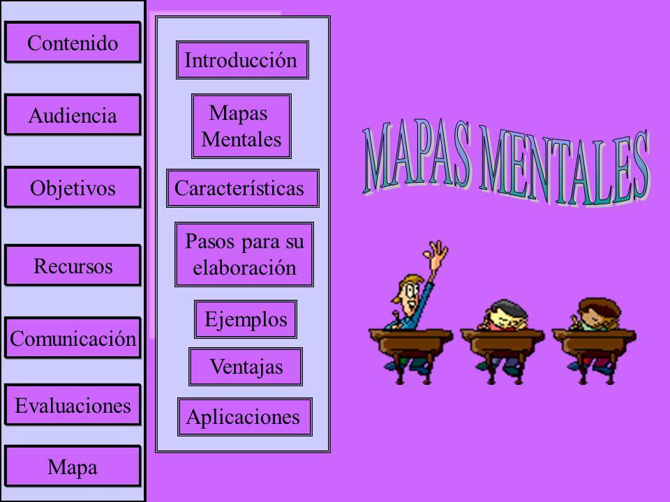MAPAS MENTALES Contenido Introducción Audiencia Mapas Mentales