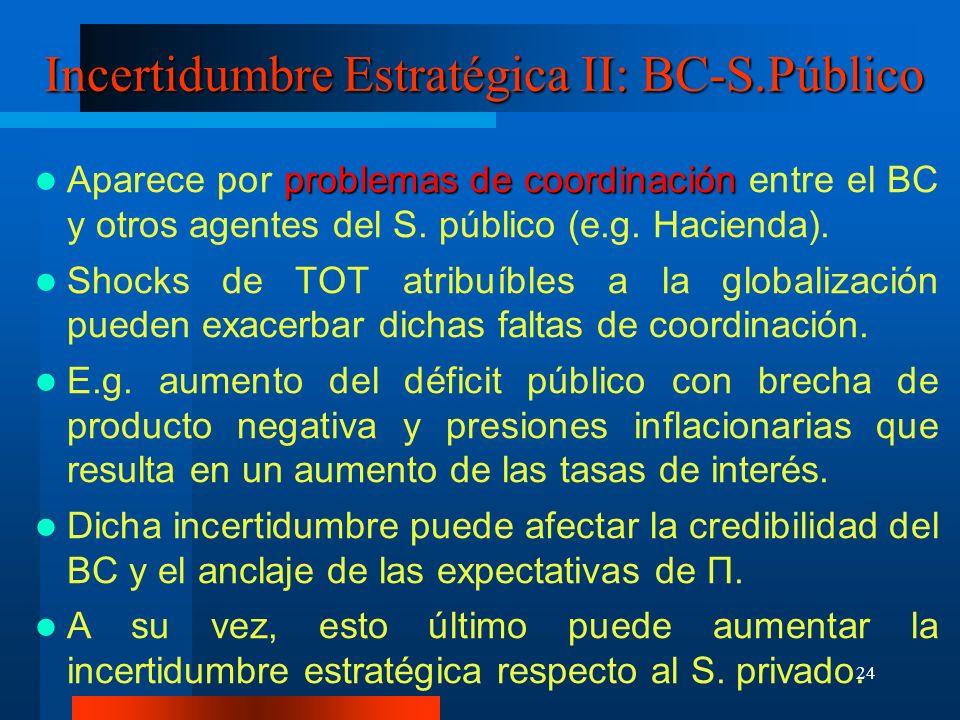 Incertidumbre Estratégica II: BC-S.Público