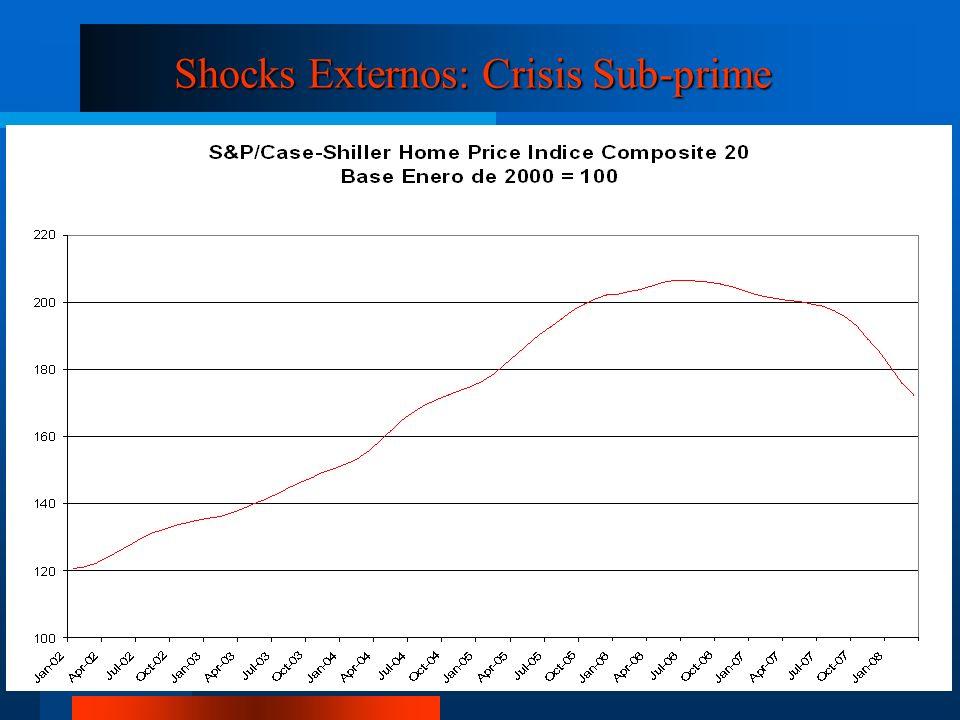 Shocks Externos: Crisis Sub-prime
