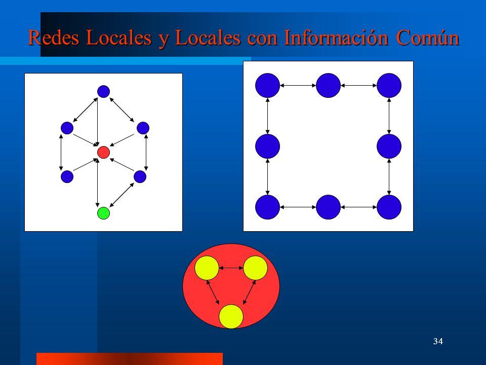 Redes Locales y Locales con Información Común