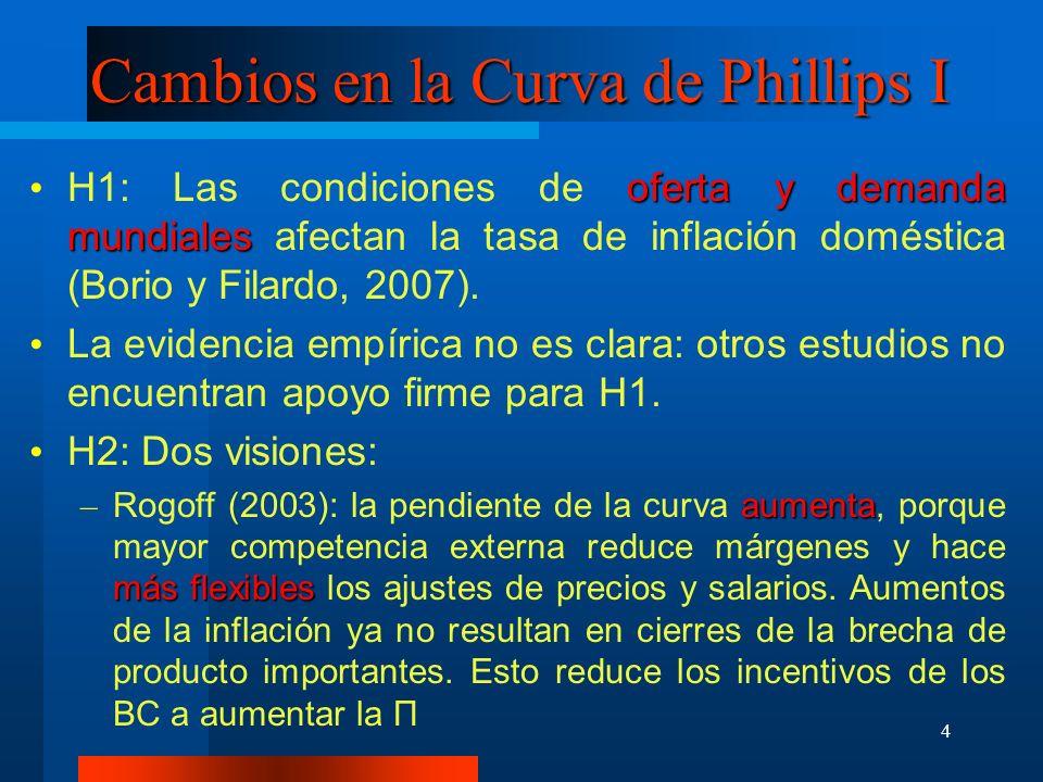 Cambios en la Curva de Phillips I