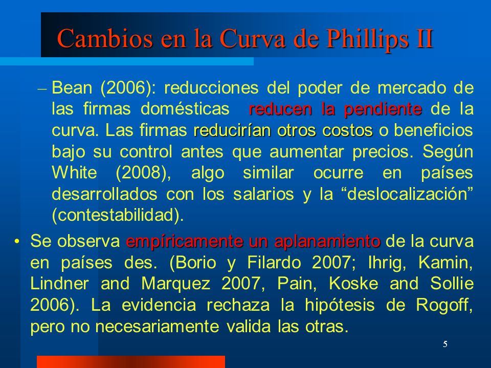 Cambios en la Curva de Phillips II