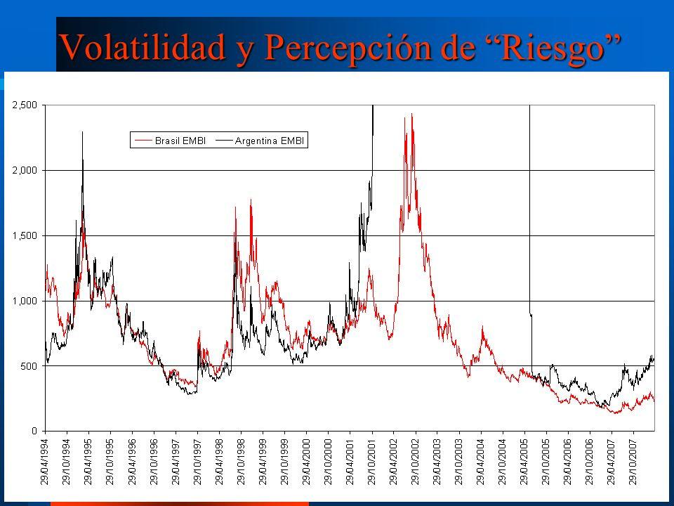 Volatilidad y Percepción de Riesgo
