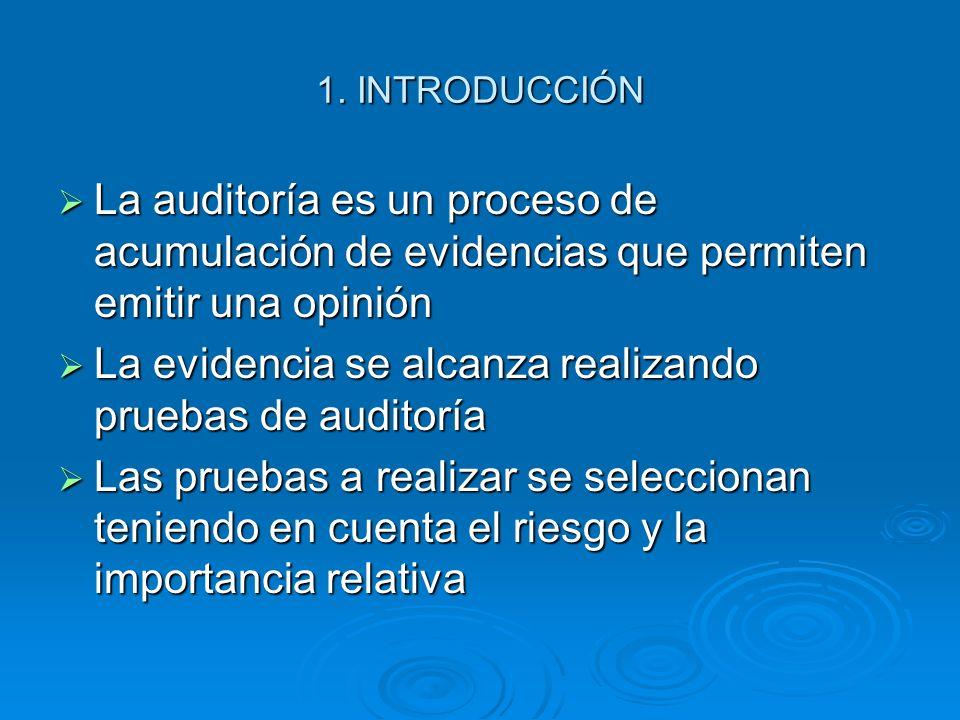 La evidencia se alcanza realizando pruebas de auditoría