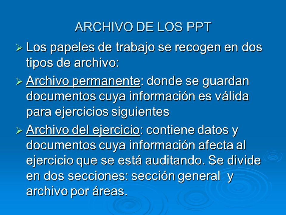 ARCHIVO DE LOS PPT Los papeles de trabajo se recogen en dos tipos de archivo: