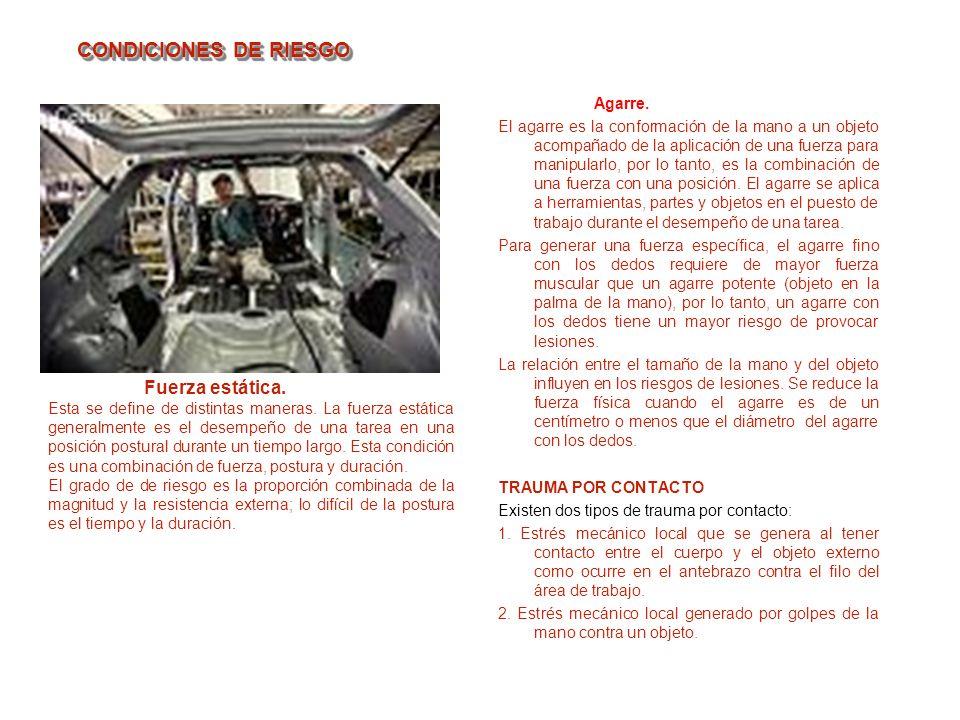 CONDICIONES DE RIESGO Agarre.