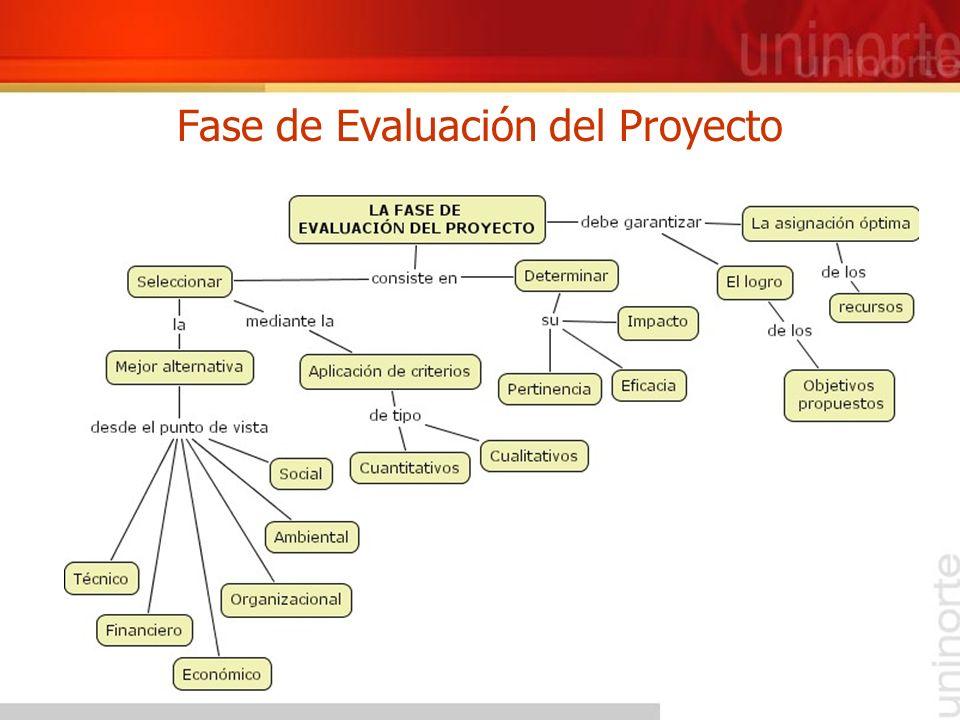 Fase de Evaluación del Proyecto