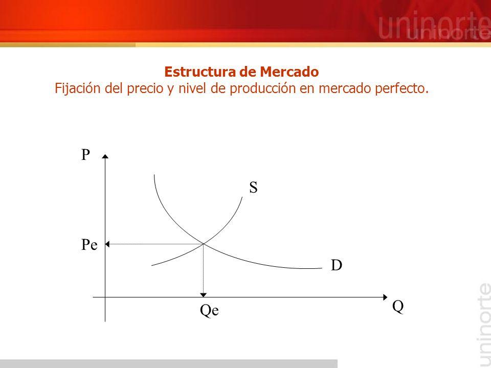 Estructura de Mercado Fijación del precio y nivel de producción en mercado perfecto.
