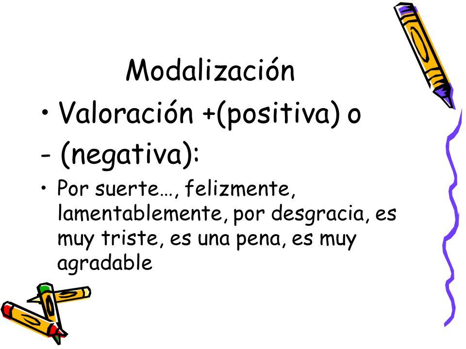 Valoración +(positiva) o - (negativa):