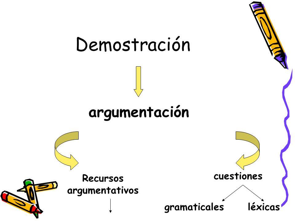 Demostración argumentación cuestiones Recursos argumentativos