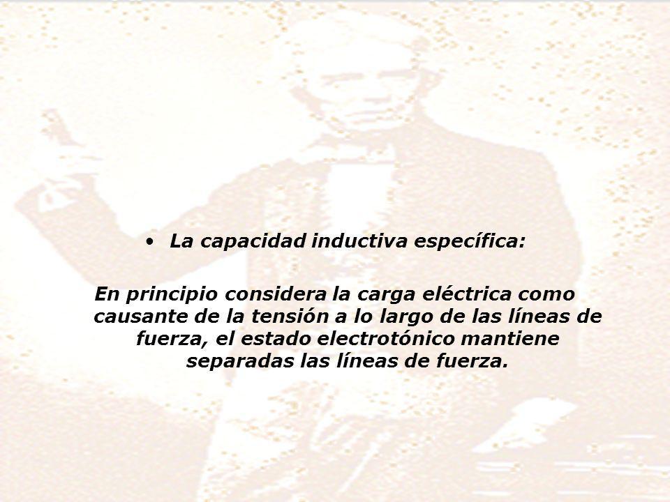 La capacidad inductiva específica: