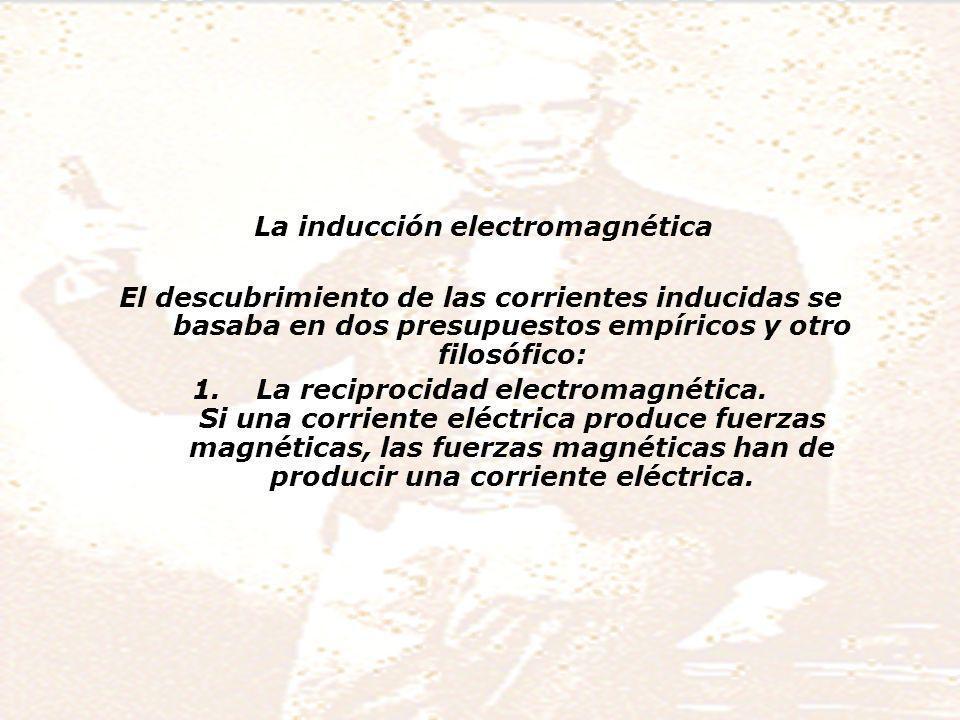 La inducción electromagnética