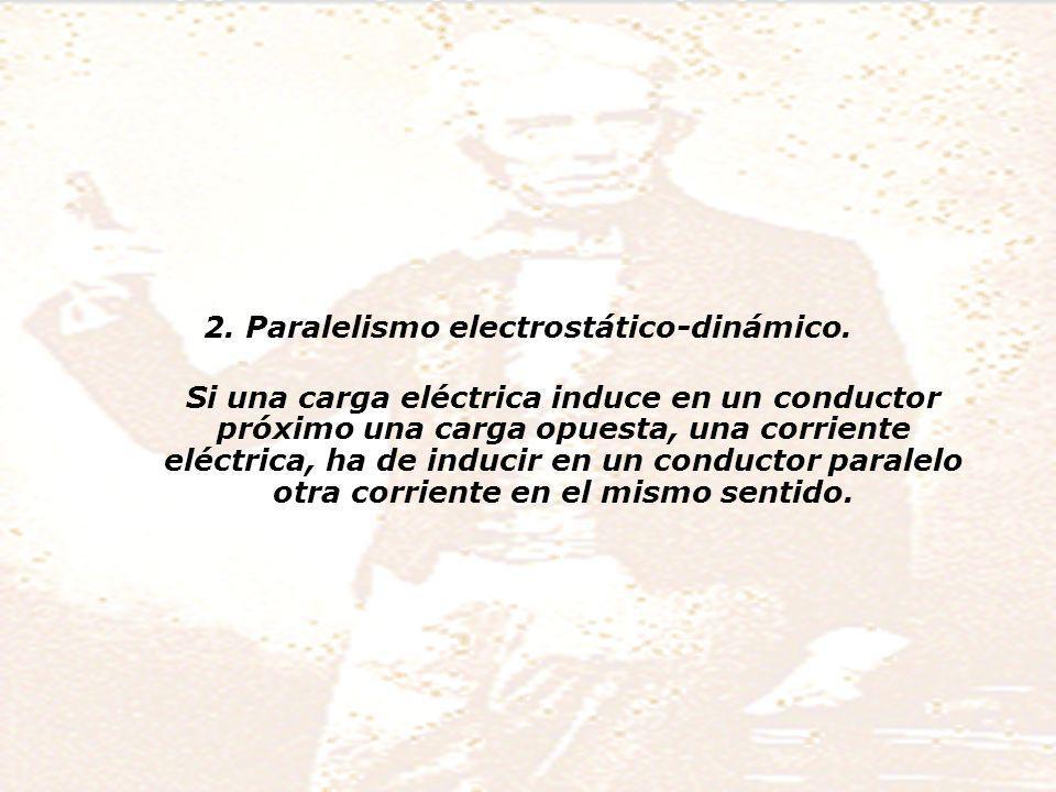 2. Paralelismo electrostático-dinámico.