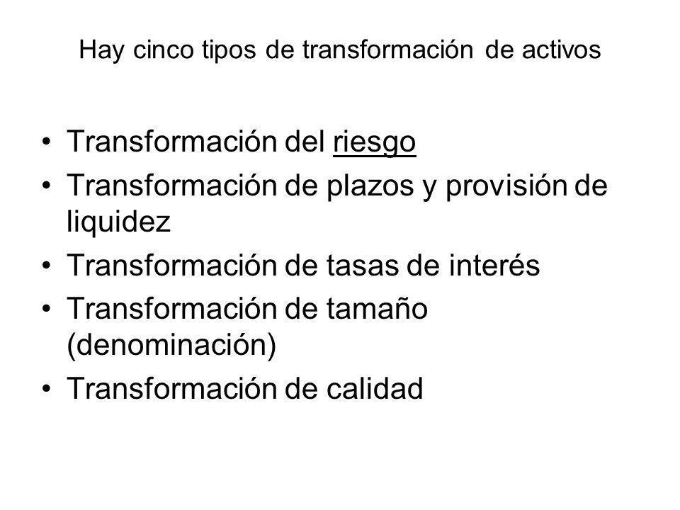 Hay cinco tipos de transformación de activos