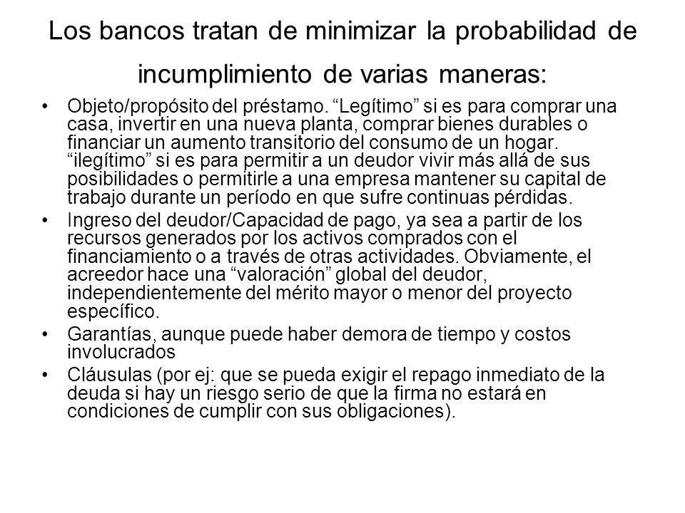 Los bancos tratan de minimizar la probabilidad de incumplimiento de varias maneras: