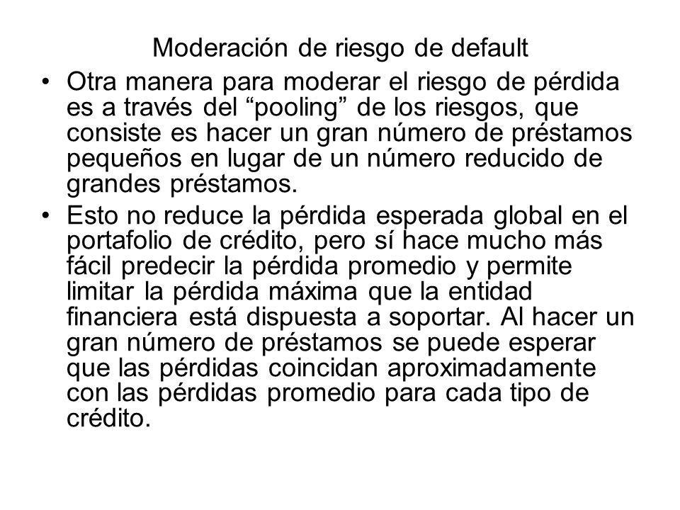 Moderación de riesgo de default