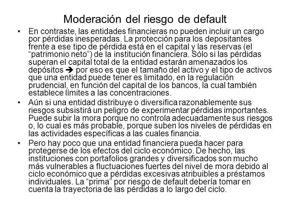 Moderación del riesgo de default