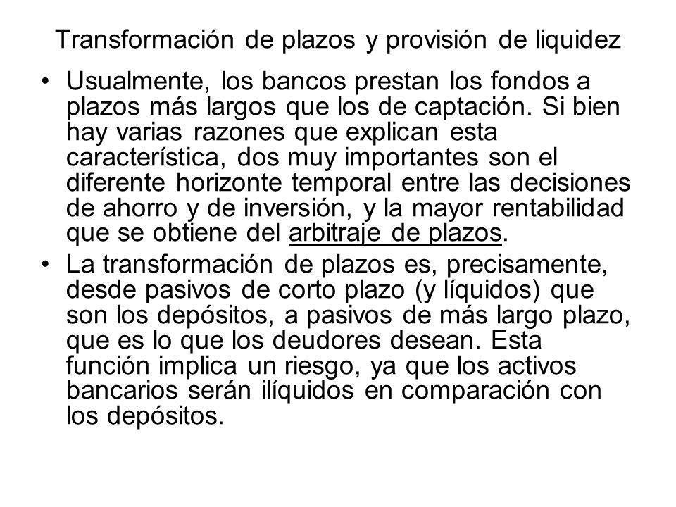 Transformación de plazos y provisión de liquidez