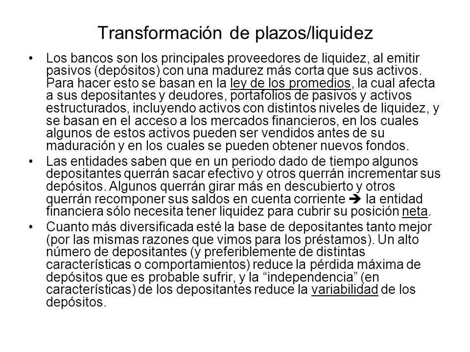 Transformación de plazos/liquidez