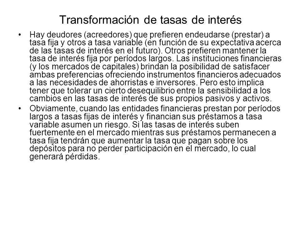 Transformación de tasas de interés