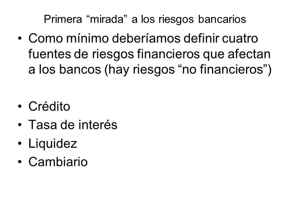 Primera mirada a los riesgos bancarios