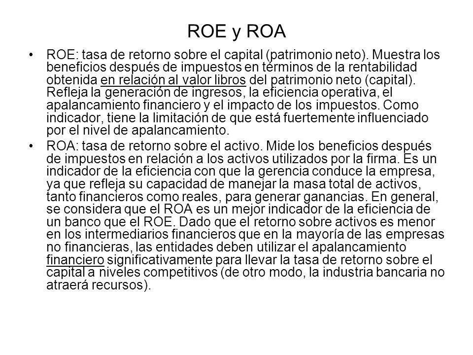 ROE y ROA