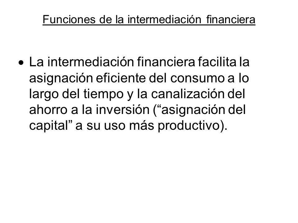 Funciones de la intermediación financiera