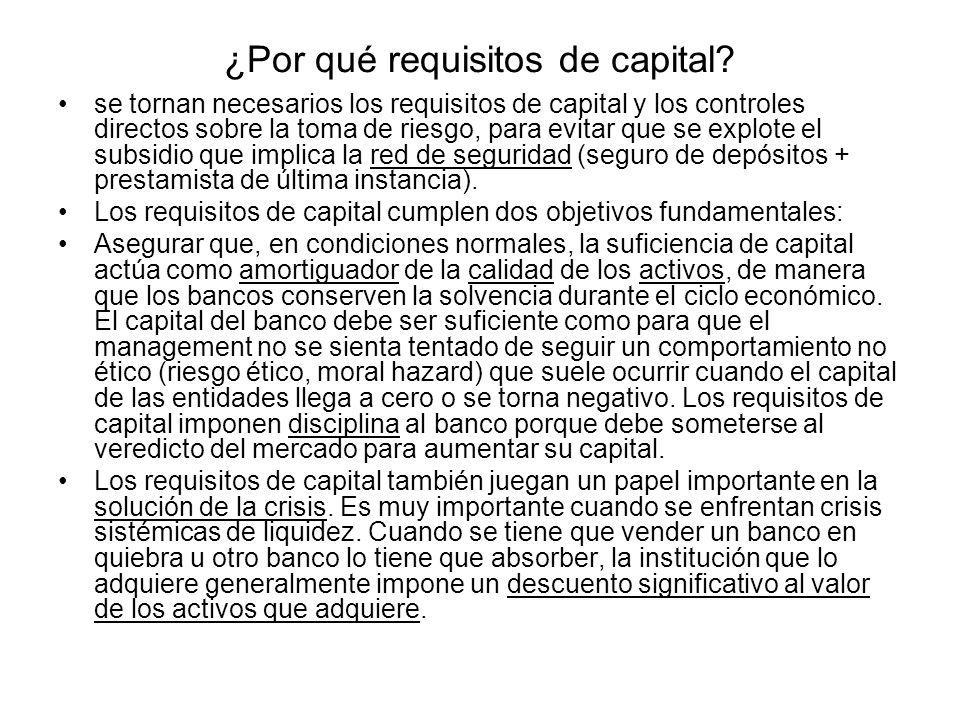 ¿Por qué requisitos de capital