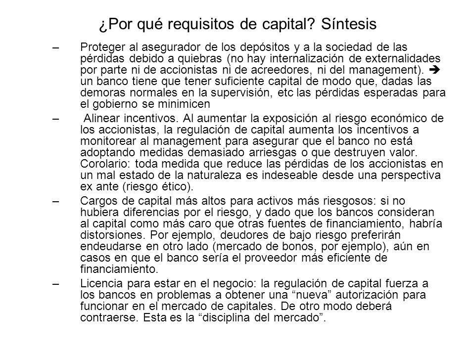 ¿Por qué requisitos de capital Síntesis