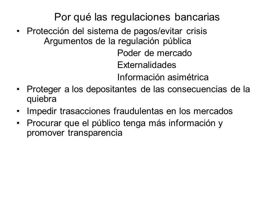 Por qué las regulaciones bancarias