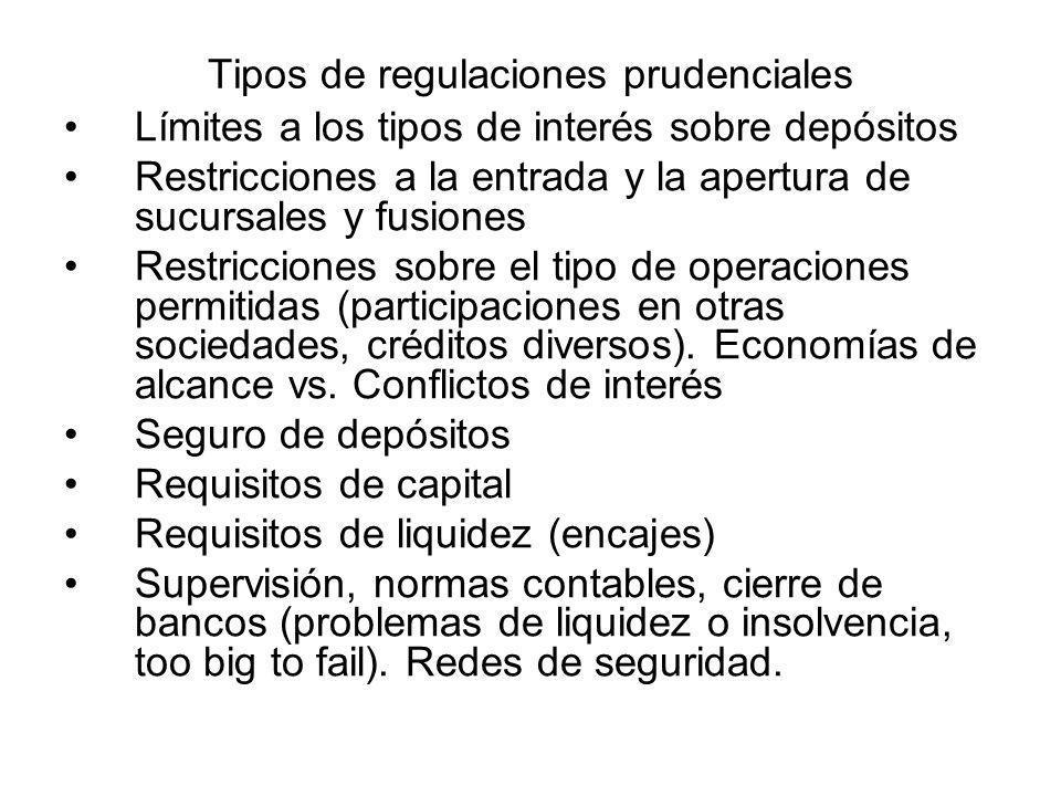 Tipos de regulaciones prudenciales