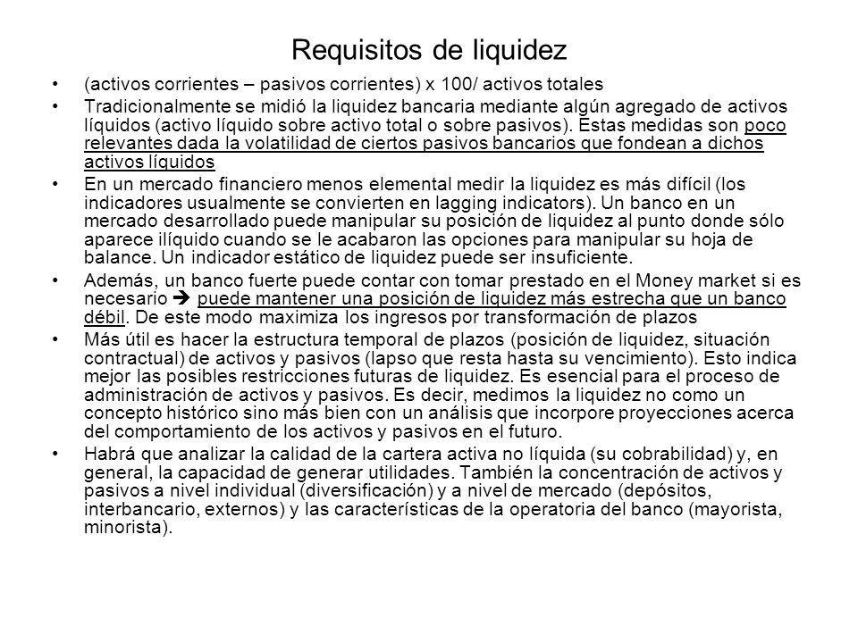 Requisitos de liquidez