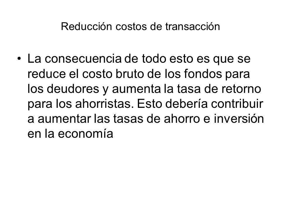 Reducción costos de transacción