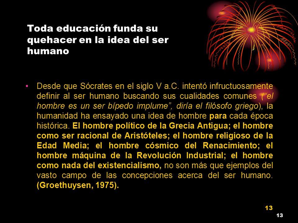 Toda educación funda su quehacer en la idea del ser humano