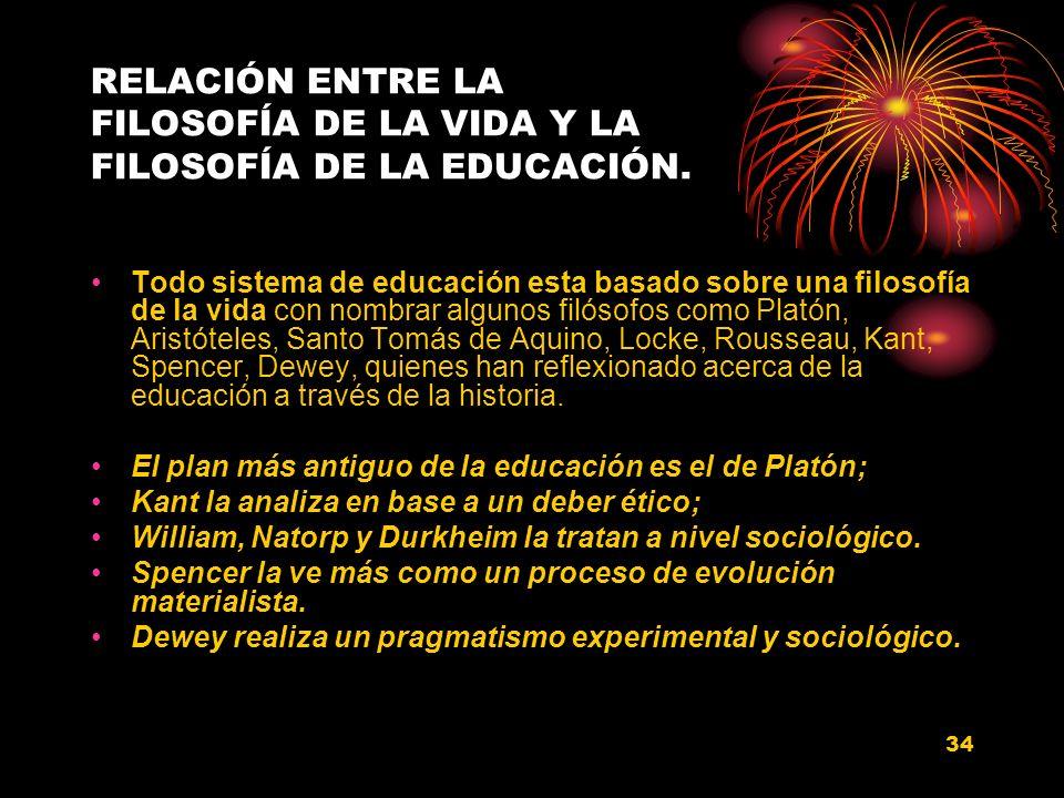 RELACIÓN ENTRE LA FILOSOFÍA DE LA VIDA Y LA FILOSOFÍA DE LA EDUCACIÓN.