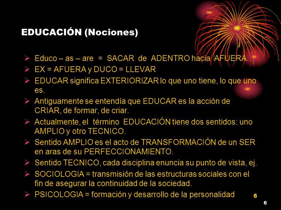EDUCACIÓN (Nociones) Educo – as – are = SACAR de ADENTRO hacia AFUERA.