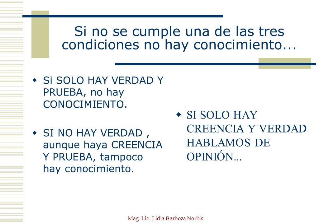 Si no se cumple una de las tres condiciones no hay conocimiento...