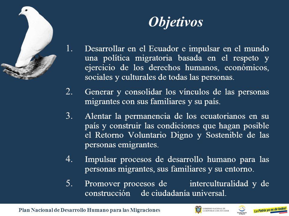 Plan Nacional de Desarrollo Humano para las Migraciones